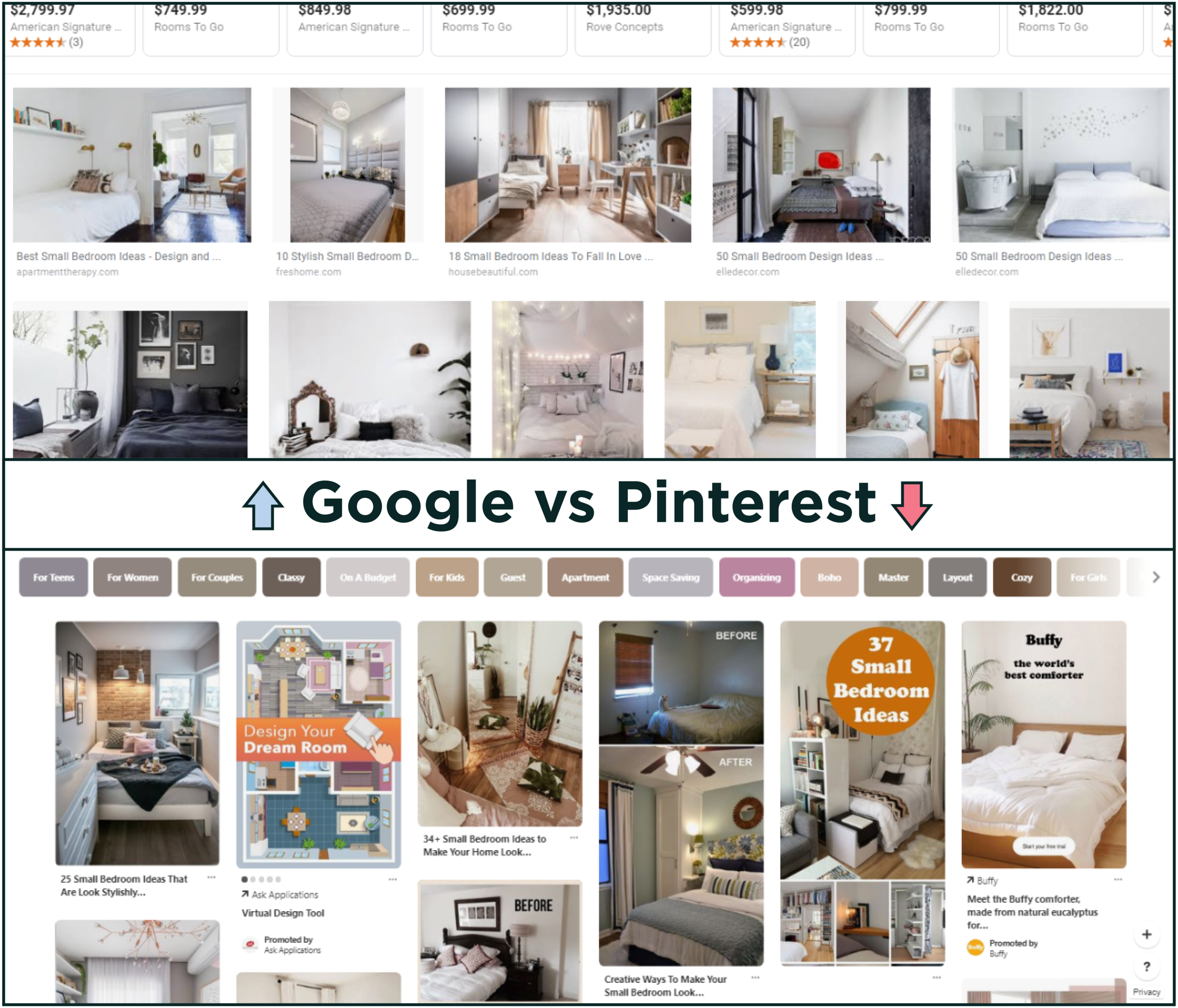 screenshots comparing small bedroom ideas SERPS on Google and Pinterest