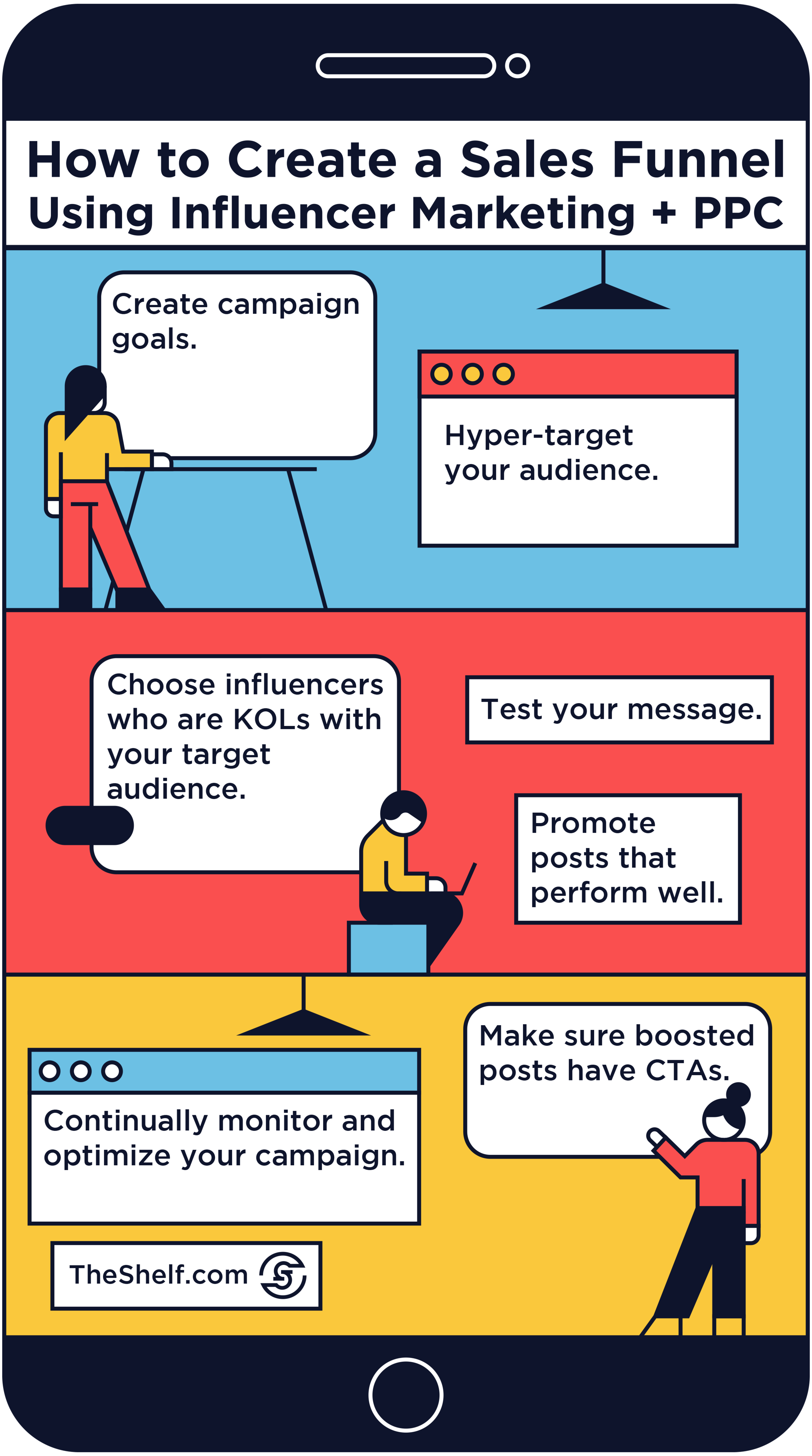 Infographic How to Create a Sales Funnel Using Influencer Marketing + PPC