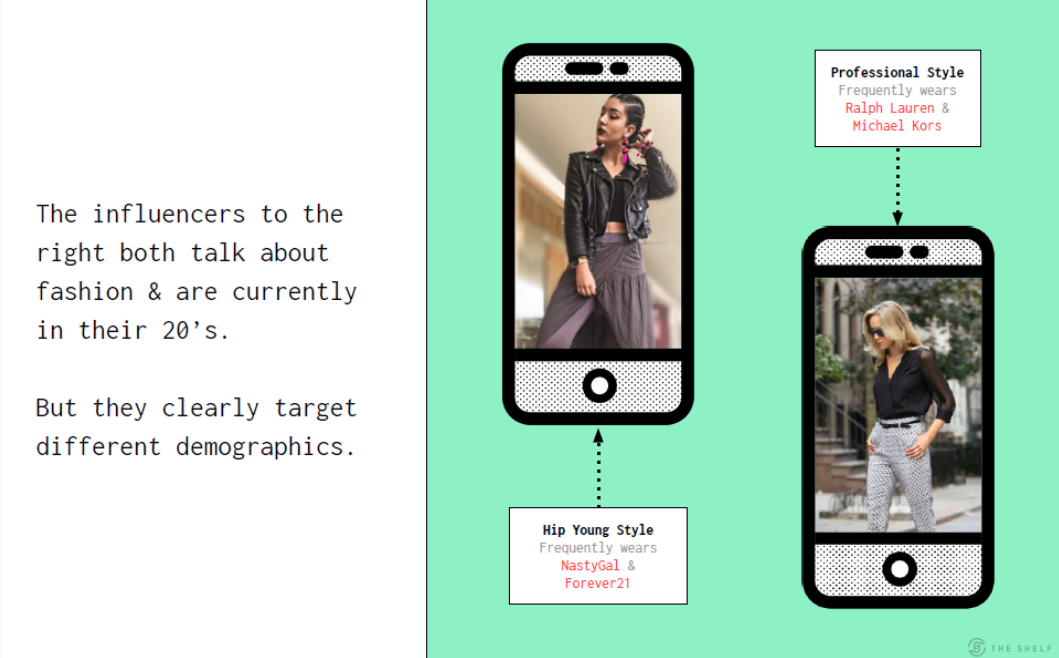 Vetting micro-influencers by The Shelf