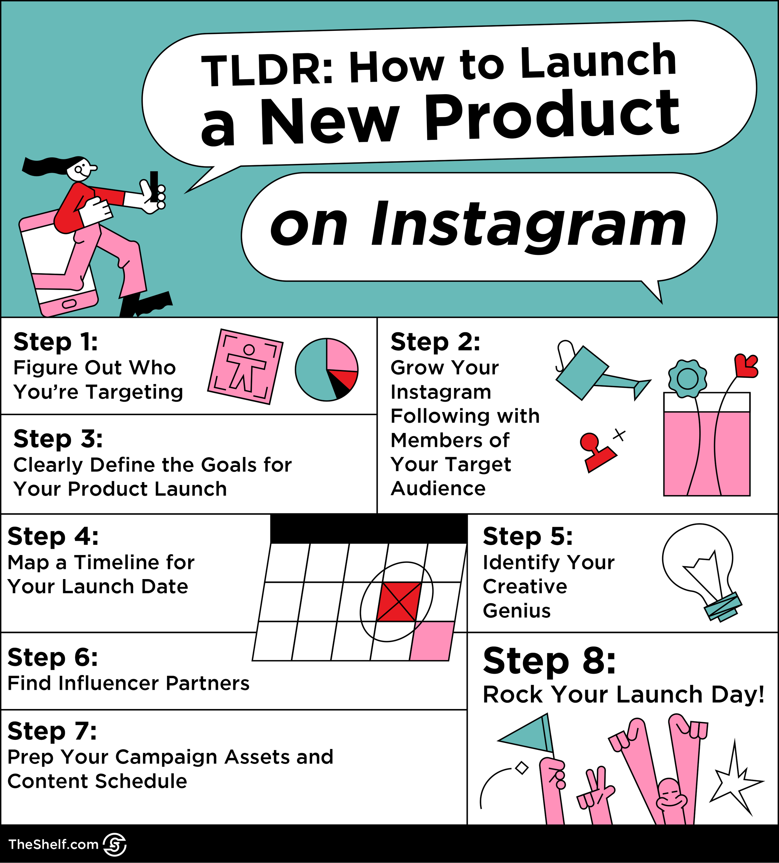 An 8 Step Influencer Strategy For Launching A Product On Instagram The Shelf Full Funnel Influencer Marketing