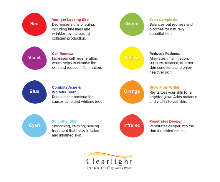 Clearlight-Infrared-Color-Light-Therapy-Chart.jpg