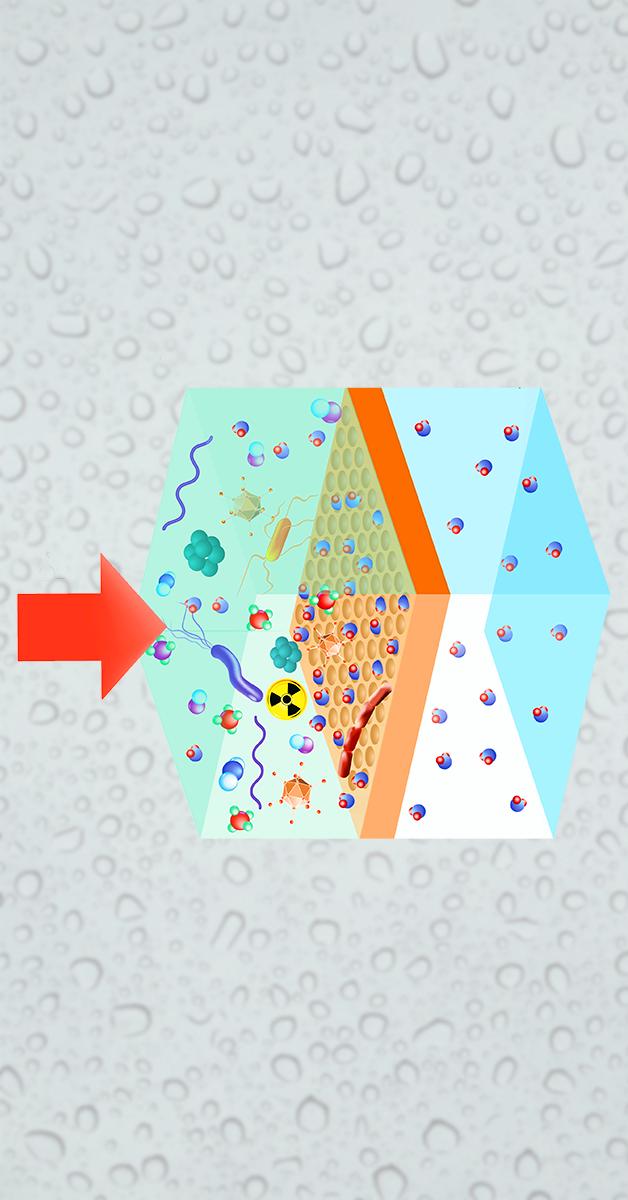 Reverse-Osmosis-Blog-Image.png