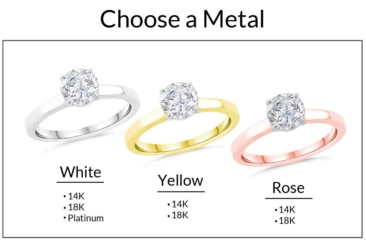 Choose-a-Metal.jpg