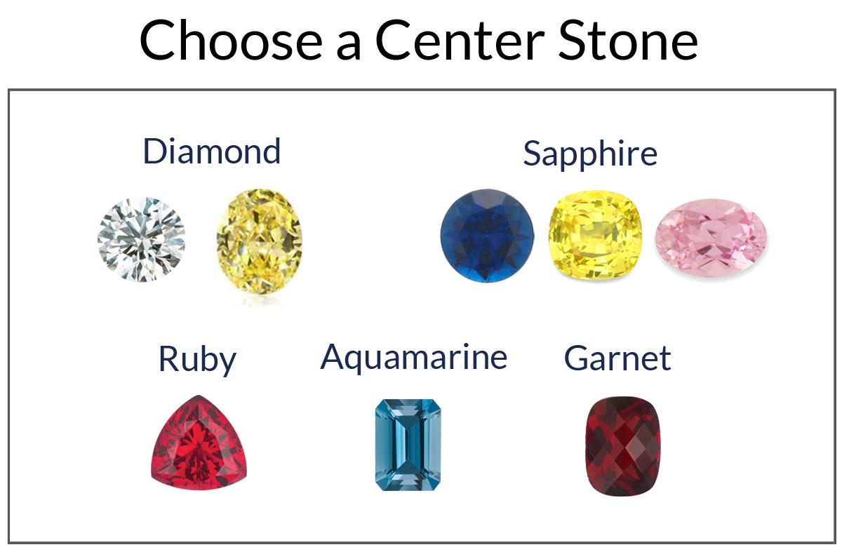 Choose-a-Center-Stone.jpg