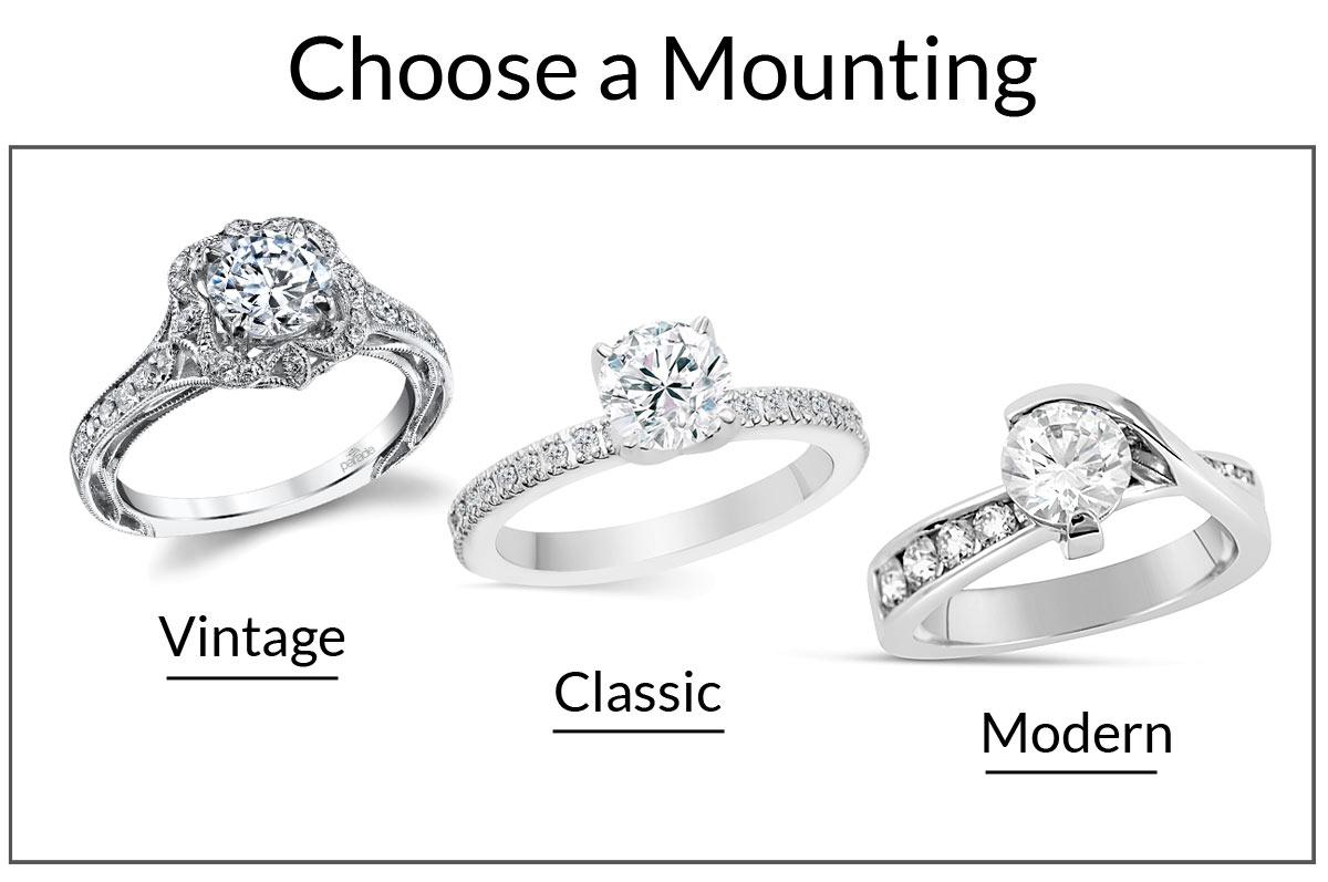 Choose-a-Mounting.jpg