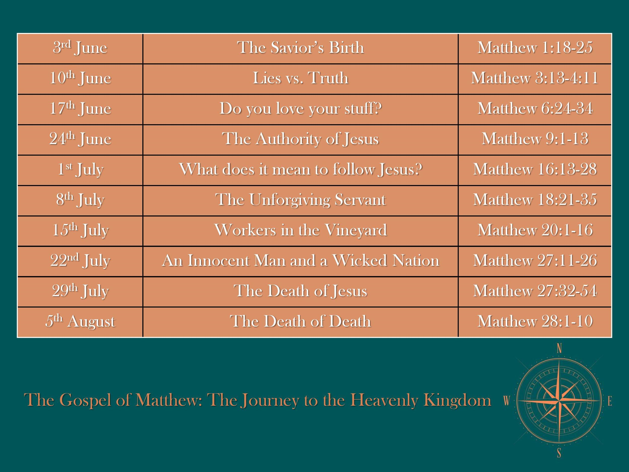 Summer Bible Study Schedule