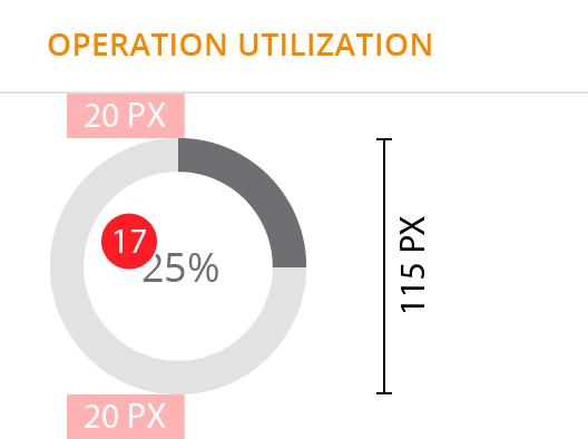 Data Viz Specs_Donut Inline.png