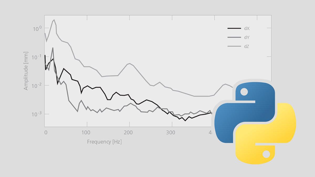 Intérprete de Python - GOM Correlate Professional 2019 ofrece acceso a datos rápido y simplificado para cálculos científicos complejos utilizando Python. Las bibliotecas de Python disponibles gratuitamente, como NumPy, SciPy o Matplotlib, se pueden usar fácilmente con una instalación externa de Python en GOM Correlate Professional 2019.