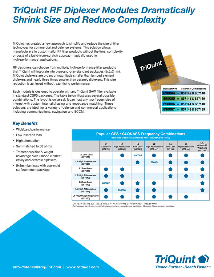 TriQuint-Diplexer-Products-Brochure.jpg