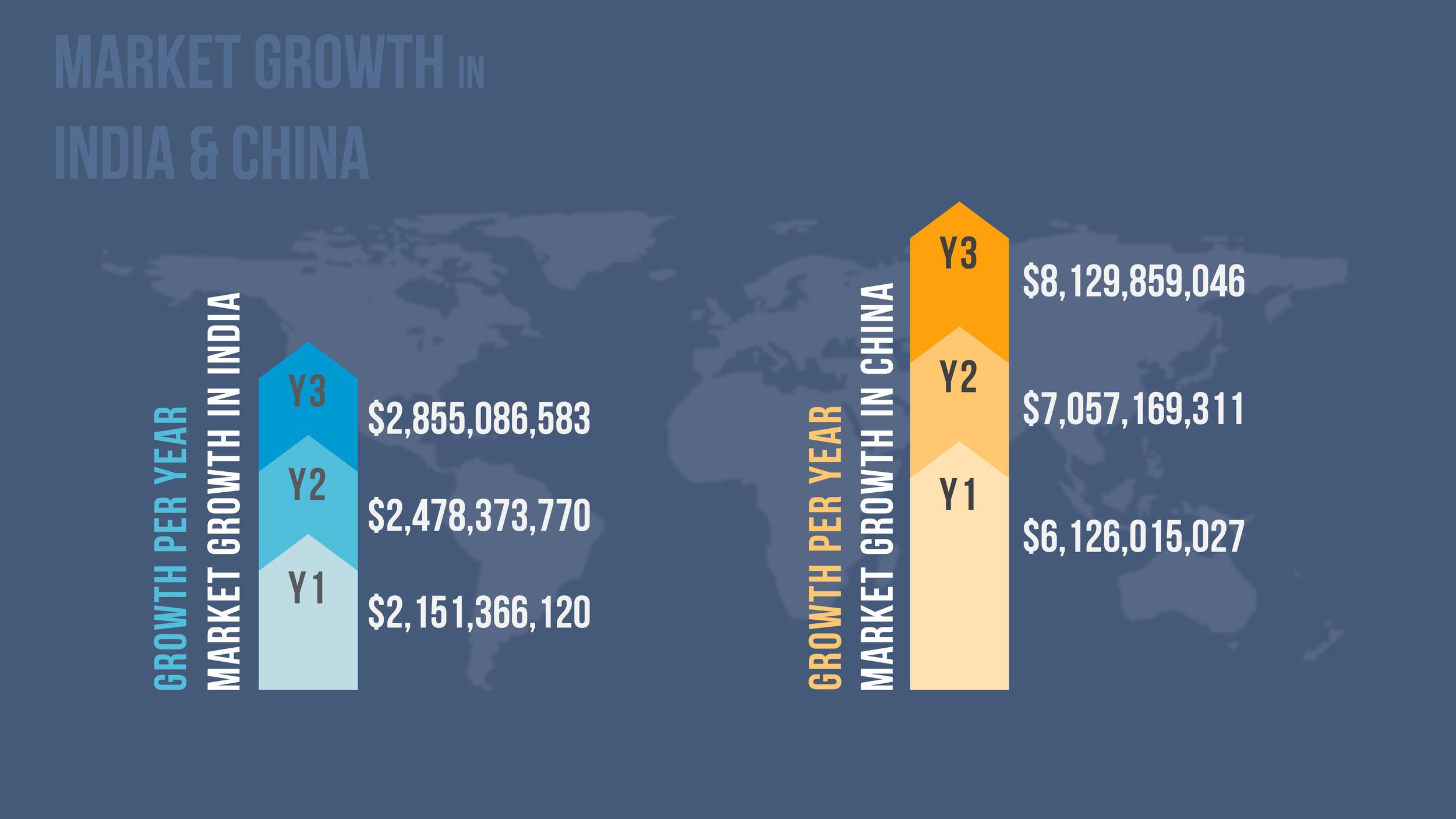 s_growthAsia-01.jpg