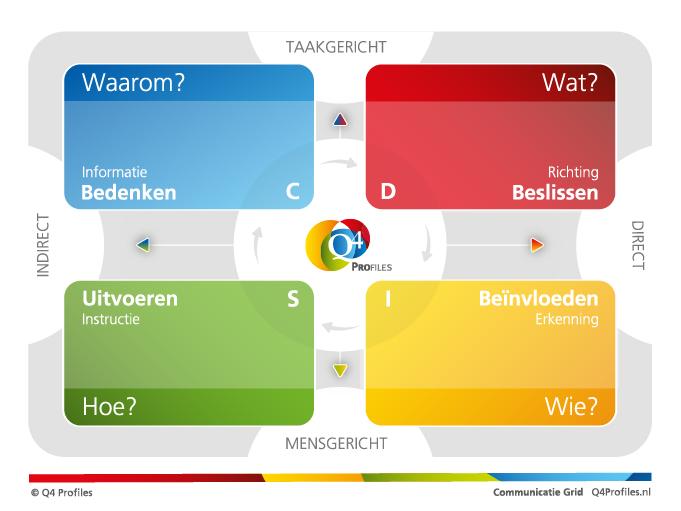Communicatie Grid NL.jpg