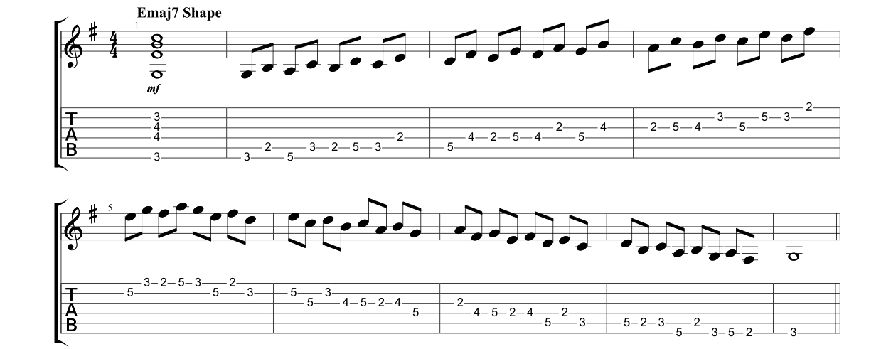 Major Scale E Shape Played in 3rds.jpg