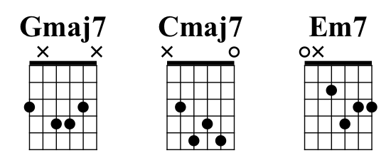 Chord Progession - G Major Chords.png