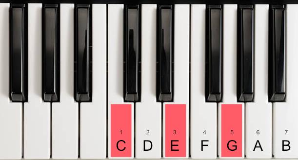 C major piano.jpg