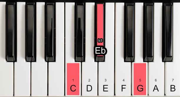 C minor piano.jpg