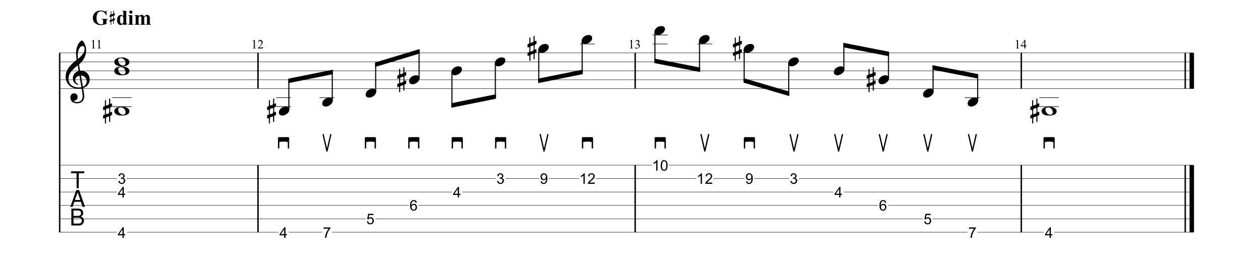 G# diminished arpeggio.png