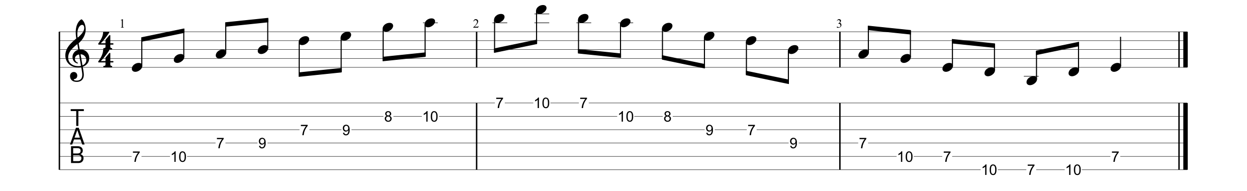 E minor pentatonic A Shape tab#1.png