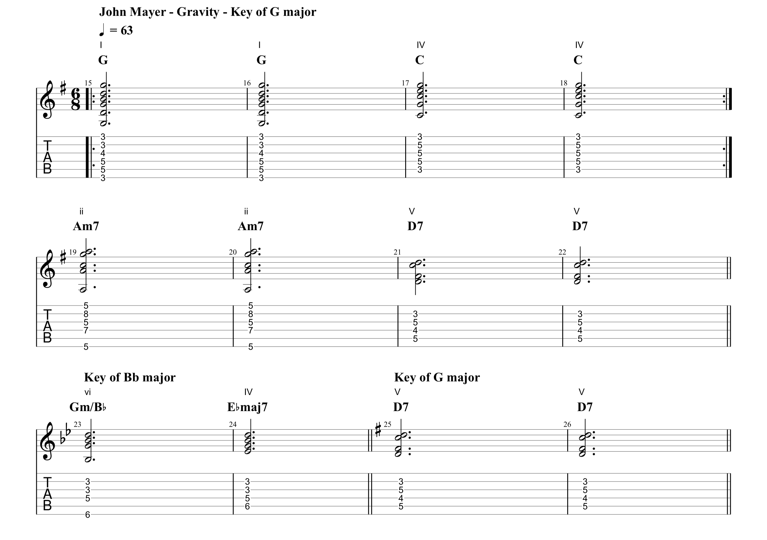 John Mayer - Gravity (Chord Progression).jpg