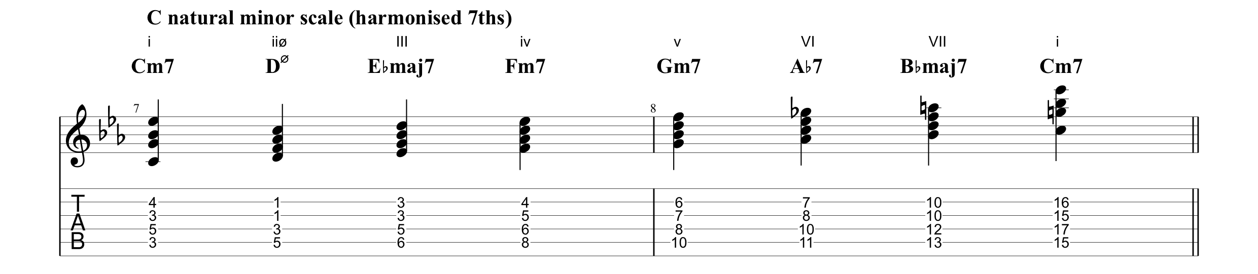 C natural minor scale 7ths.png