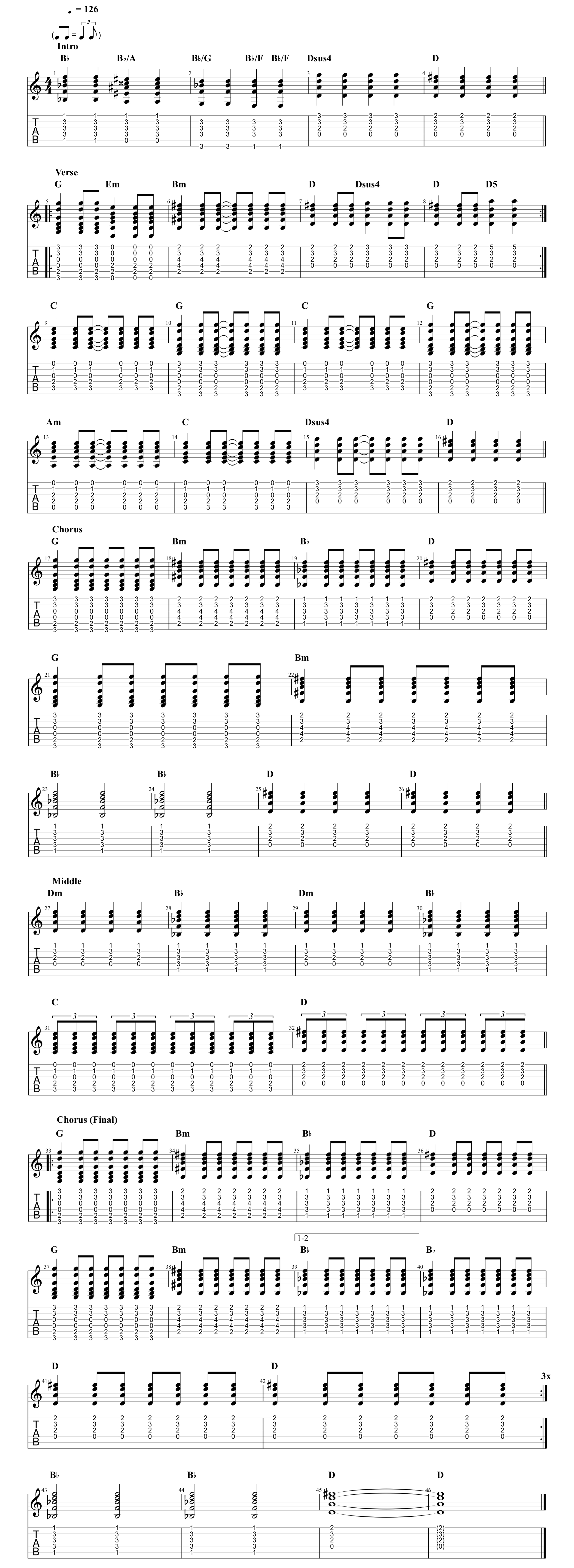 Slade - Merry Xmas Everybody - NOTATION GUITAR.jpg