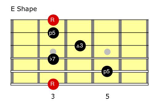 Gdom7 (E Shape).jpg