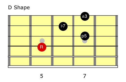 Gdom7 (D Shape).jpg