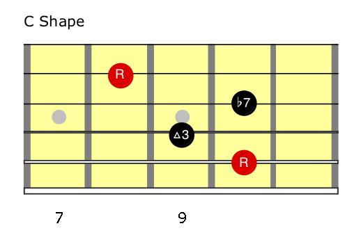 Gdom7 (C Shape).jpg