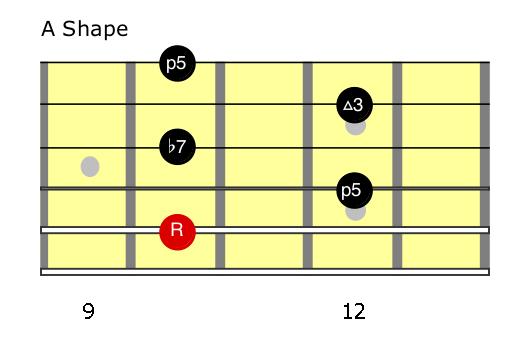 Gdom7 (A Shape).jpg