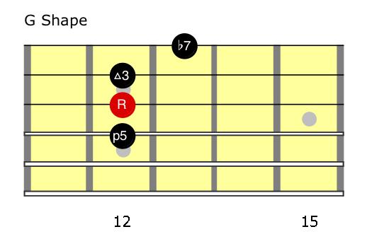 Gdom7 (G Shape).jpg