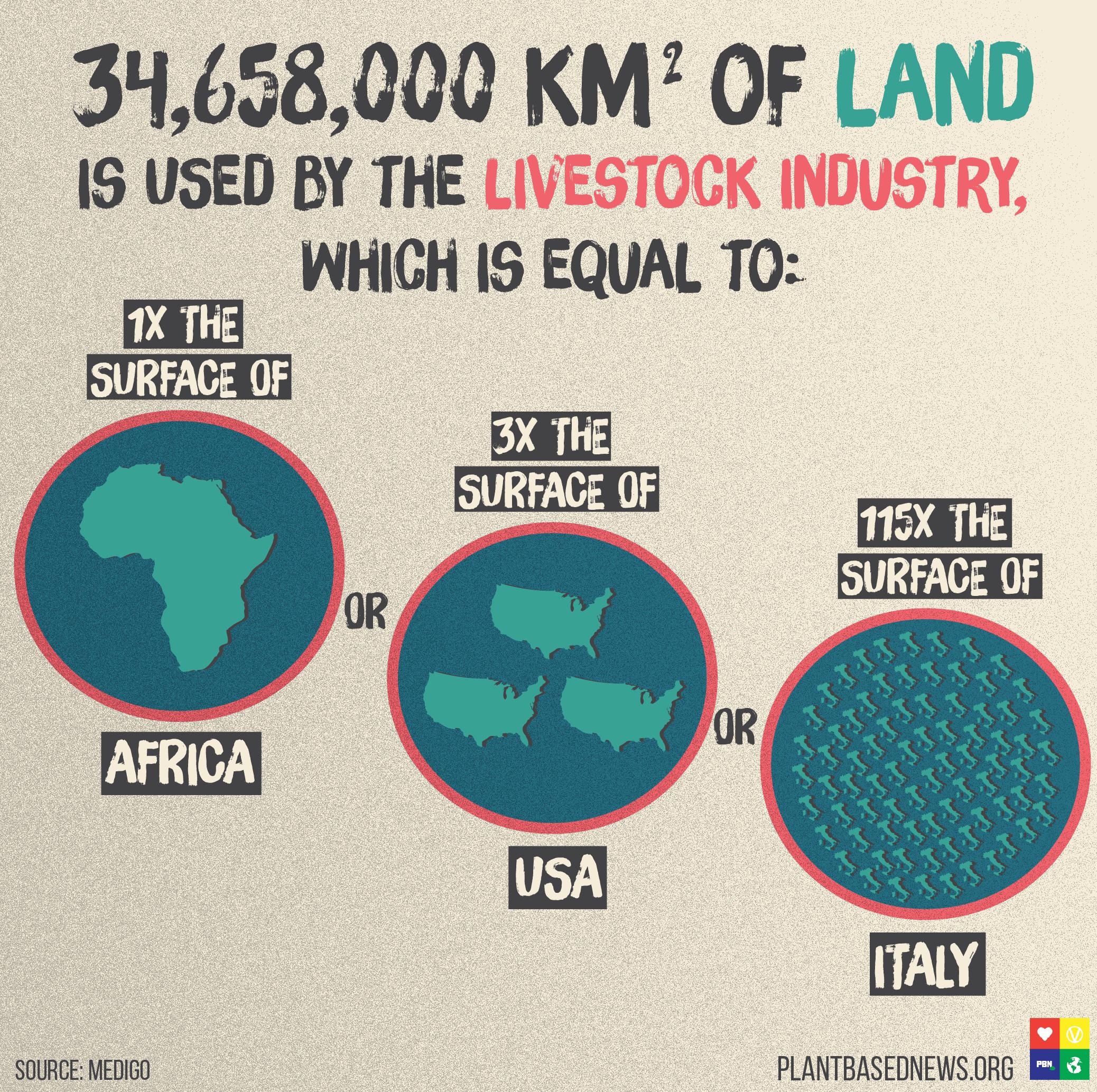 Land Use Square.jpg