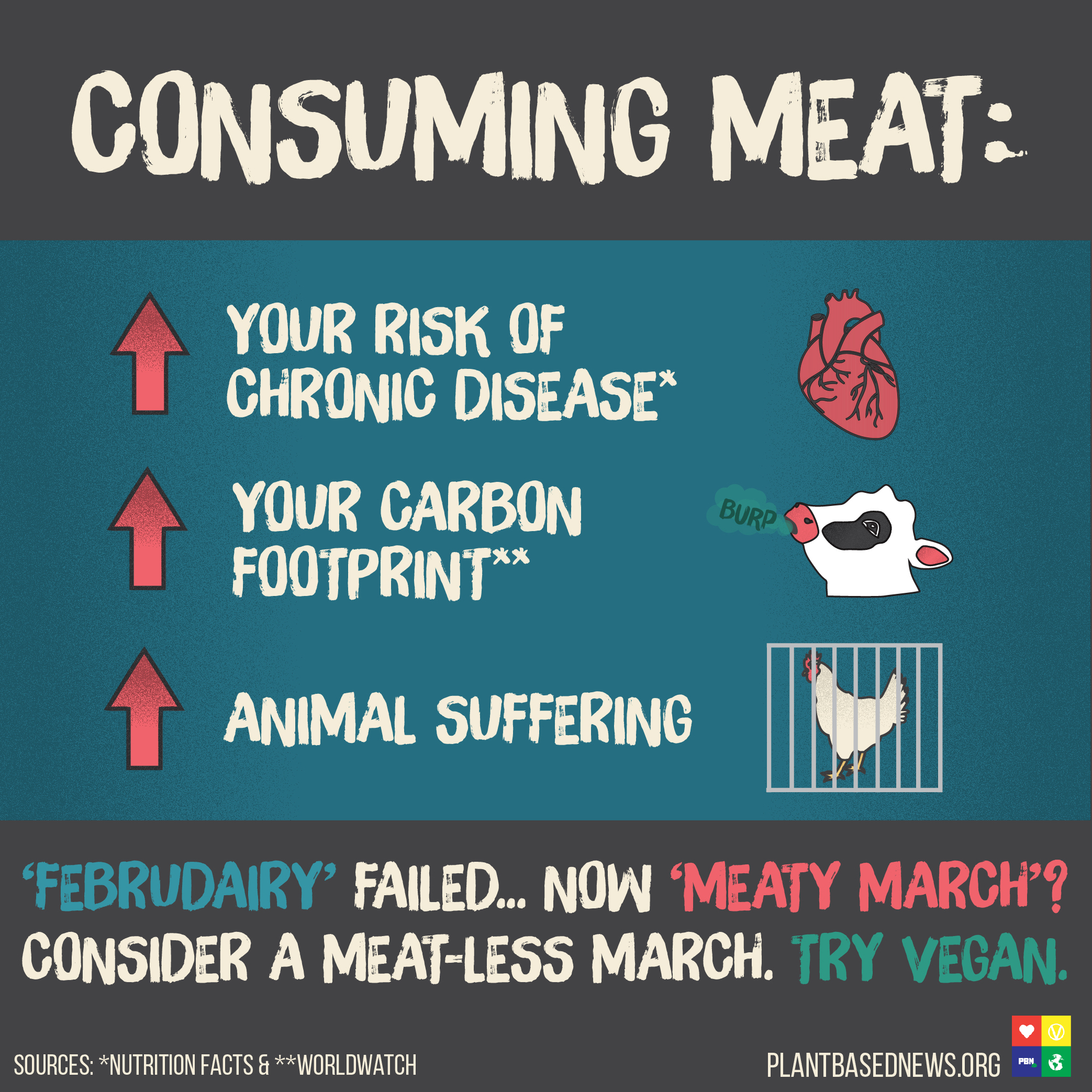 Consuming Meat Square.jpg