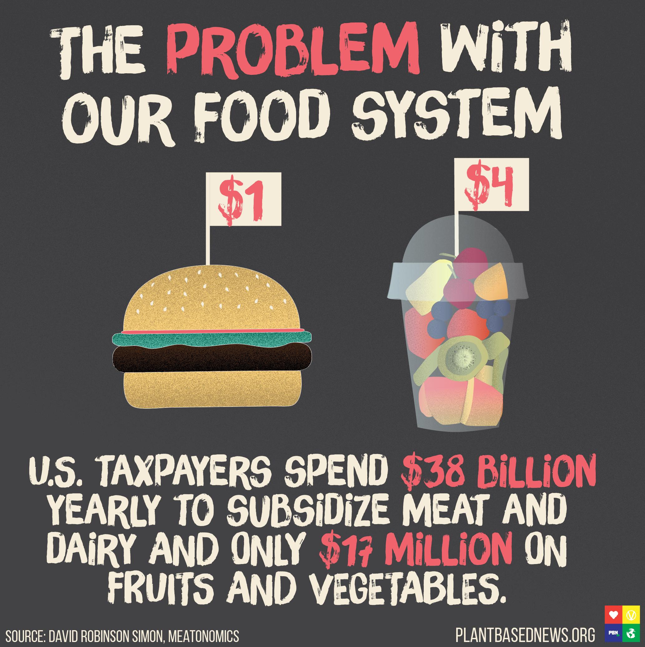 Subsidies Square.jpg