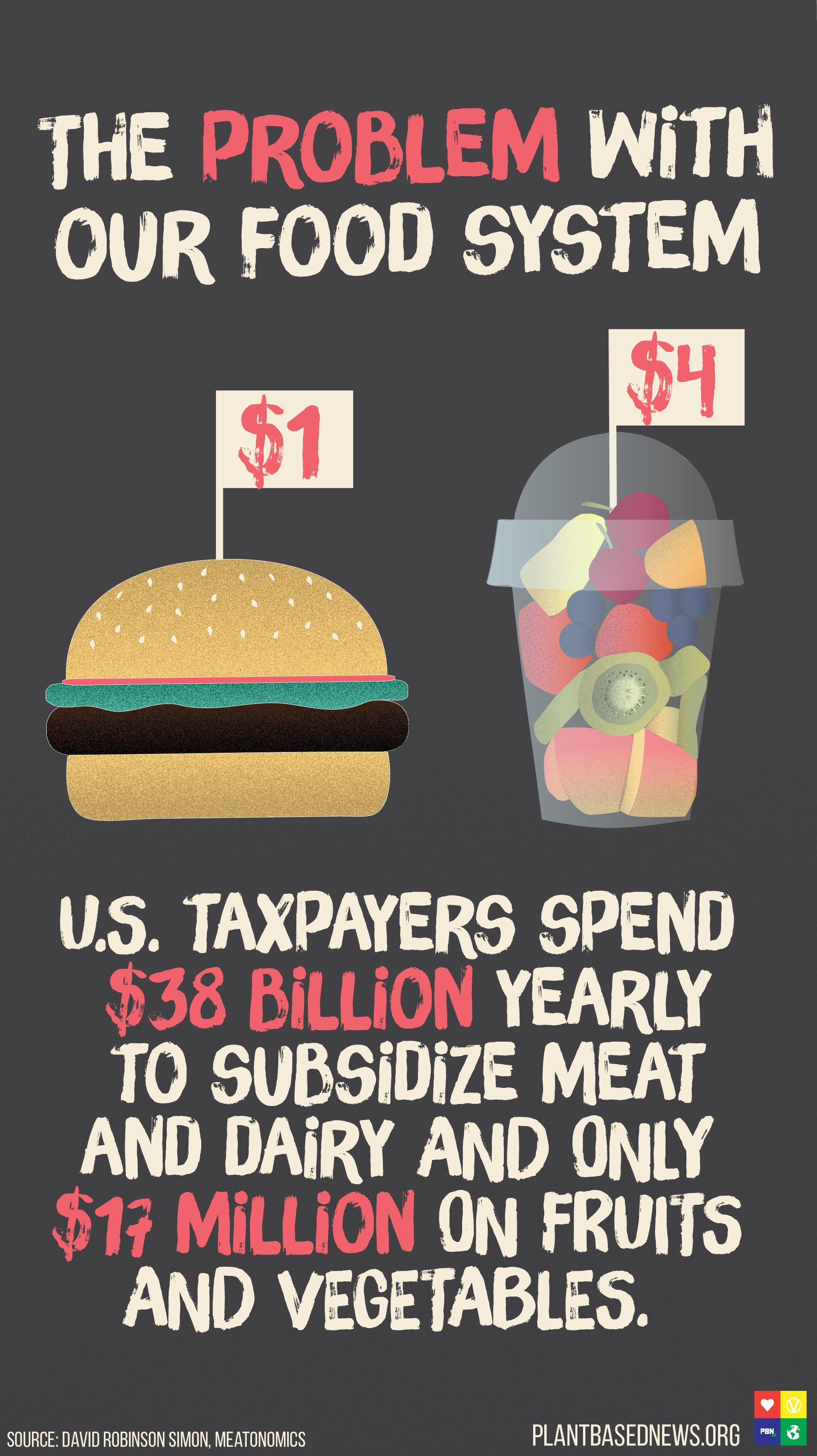 Subsidies Portrait.jpg