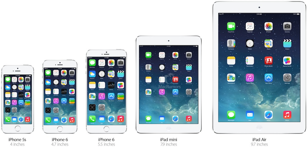 Rumoured sizes of the iPhone 6 as shown on macrumours.com