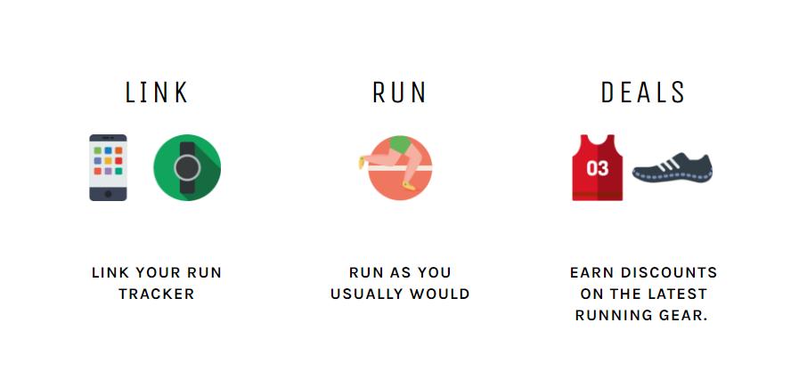 Kick.Run  - Our guest Jon Smith's unique running apparel company
