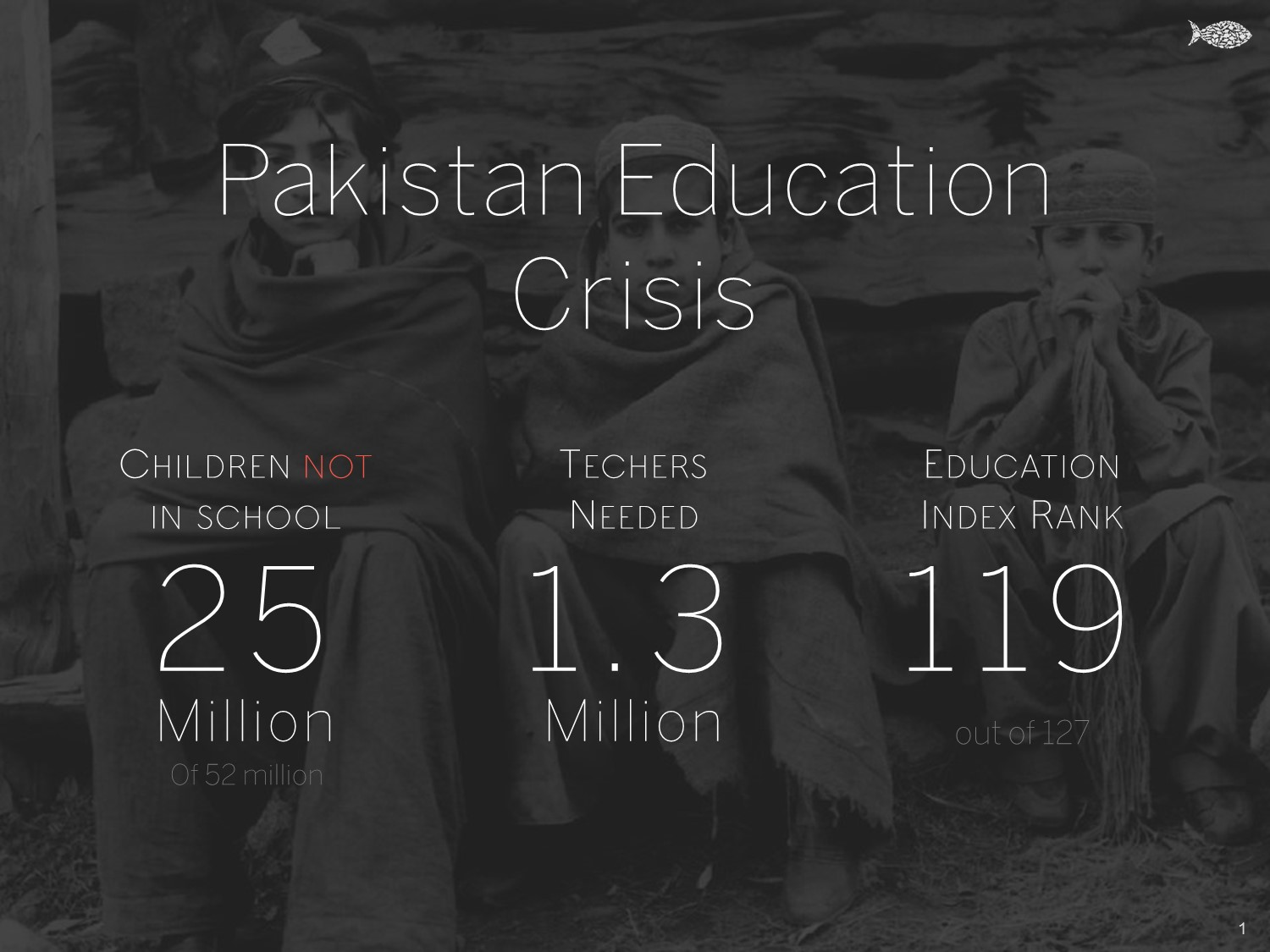Pakistan Education Crisis - Khud EdTech Pakistan