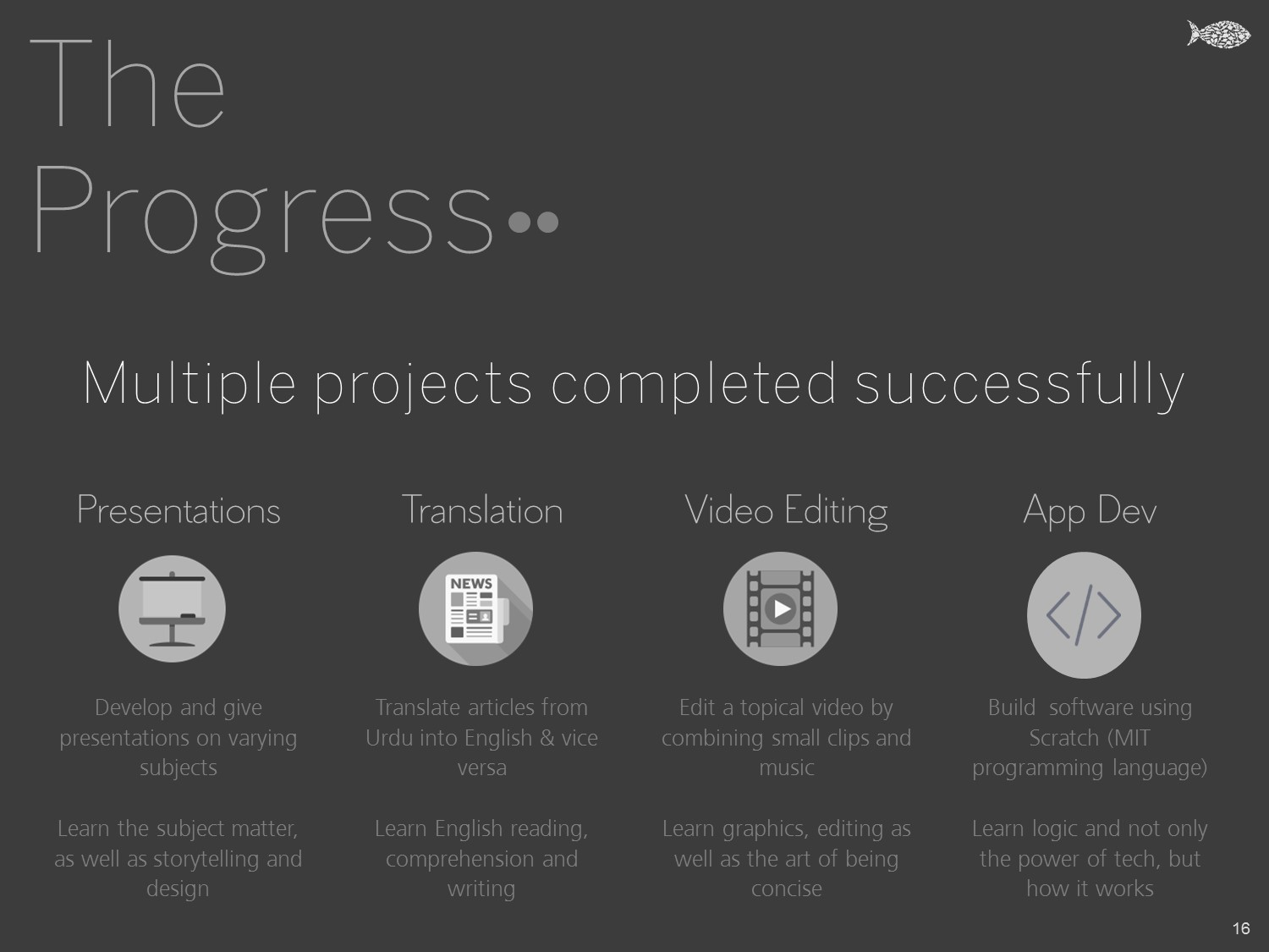 The Progress - Multiple projects completed successfully - Khud EdTech Pakistan