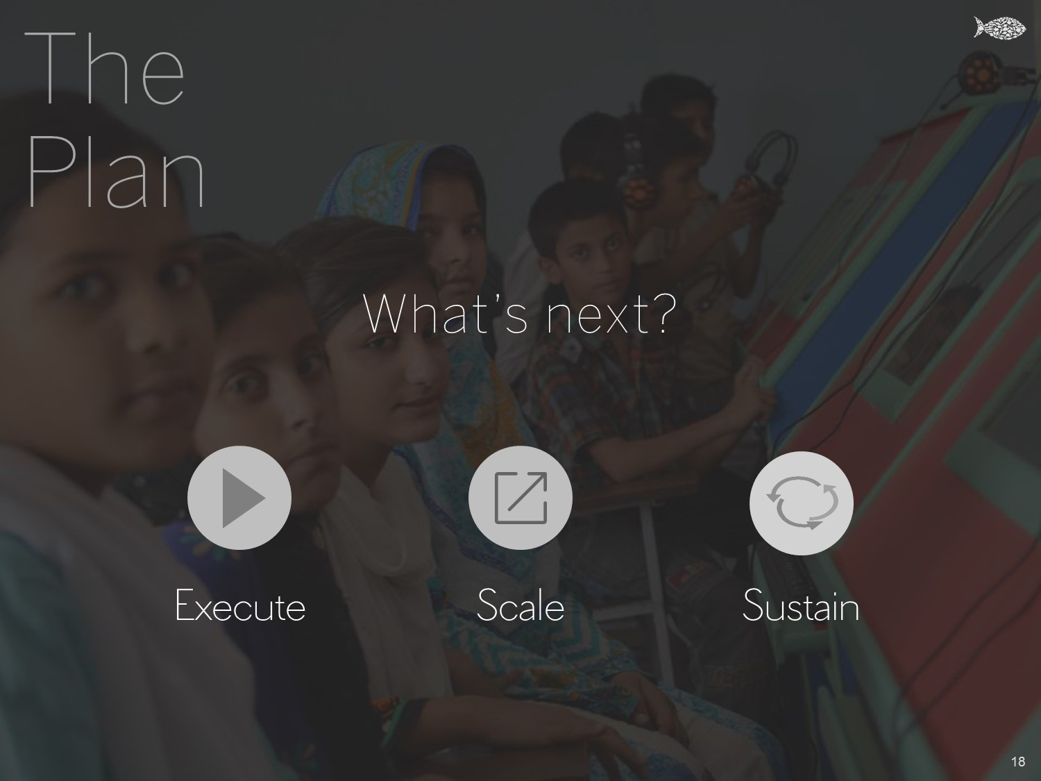 The Plan - What's next? - Khud EdTech Pakistan
