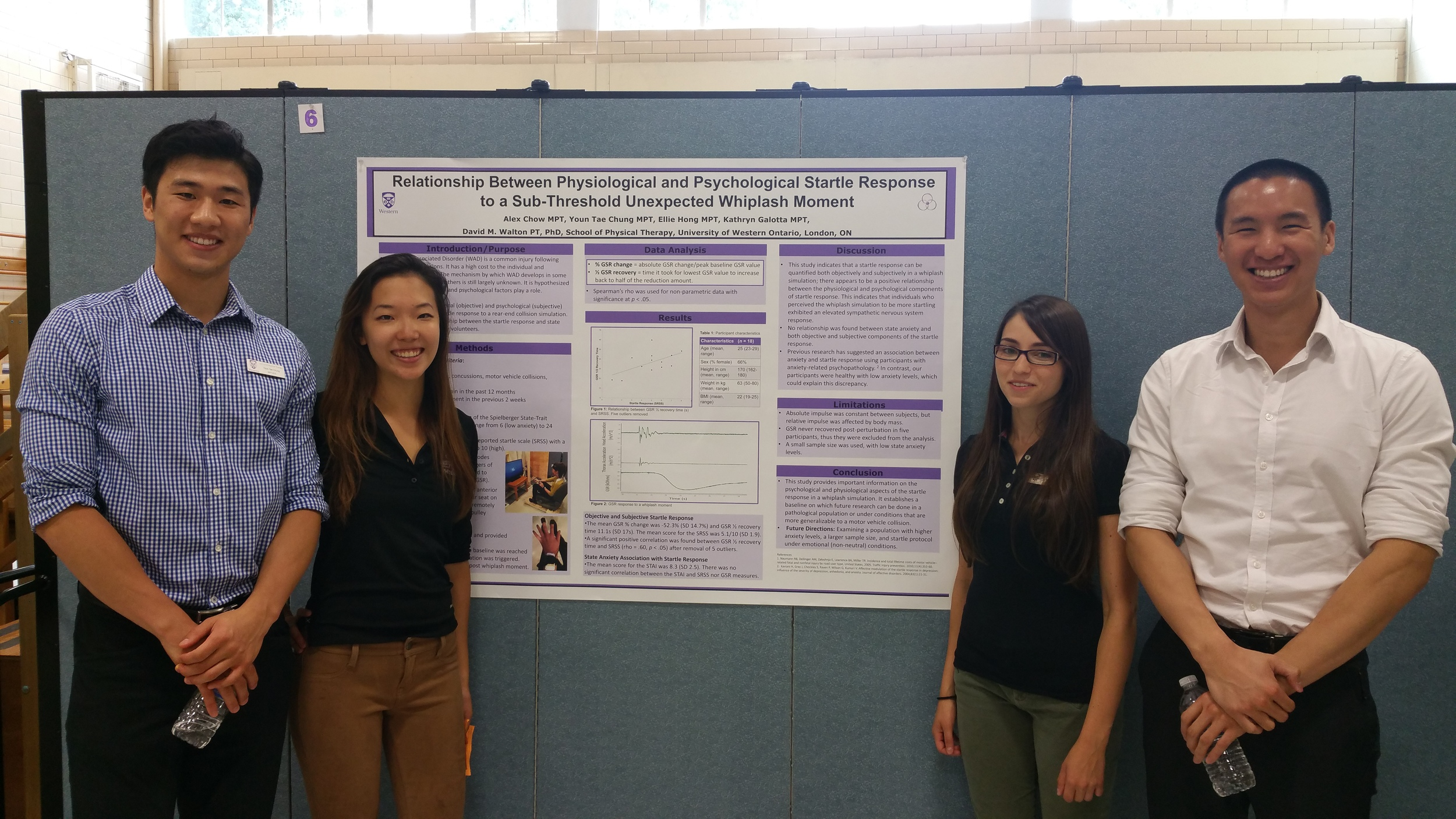 Youn Tae Chung, Ellie Hong, Katie Galotta and Alex Chow:  Relationships Between Physiological and Psychological Startle Response to a Sub-Threshold Unexpected Whiplash Moment
