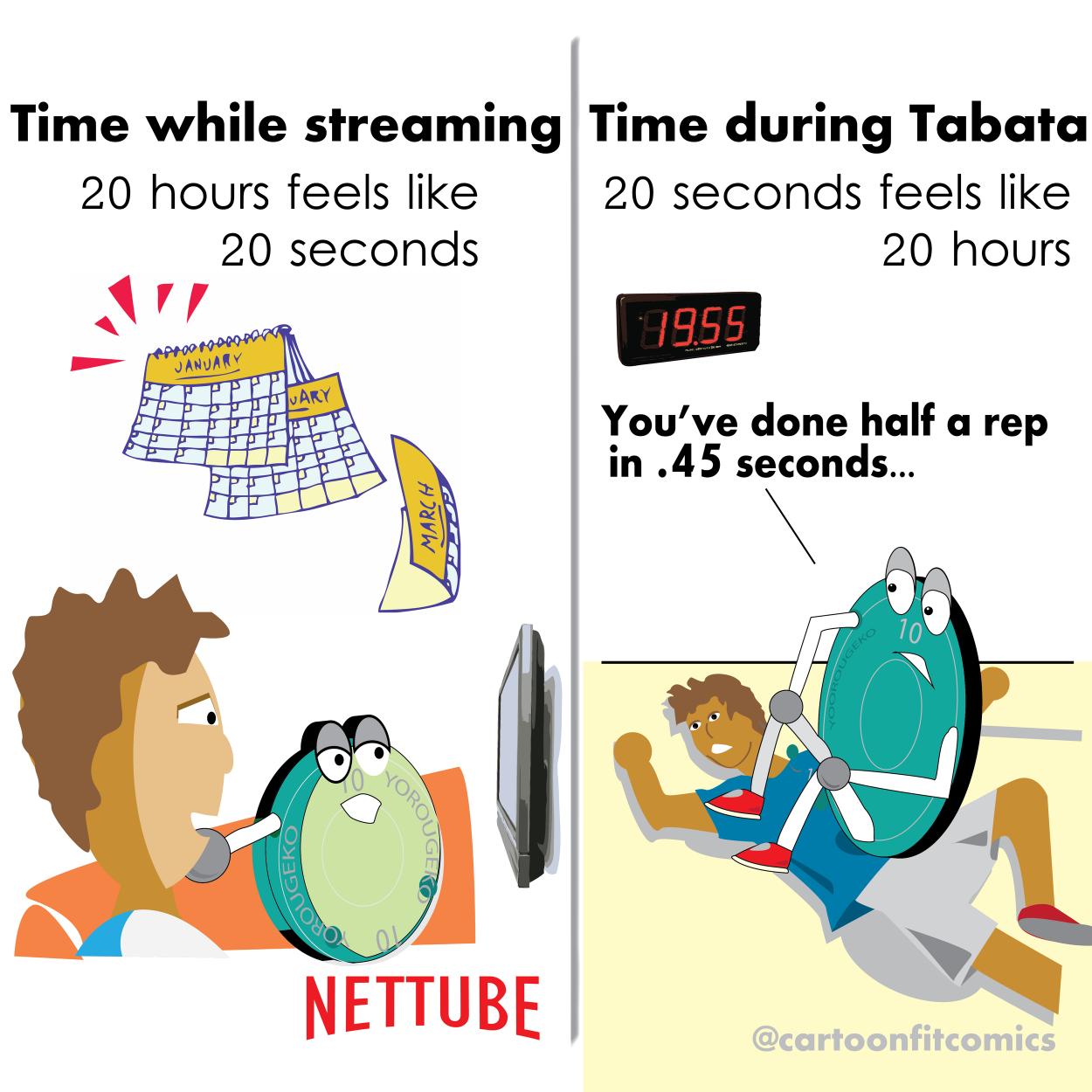 Platey - Cartoon Fit Comics - Streaming - Tabata - Netflix - Youtube