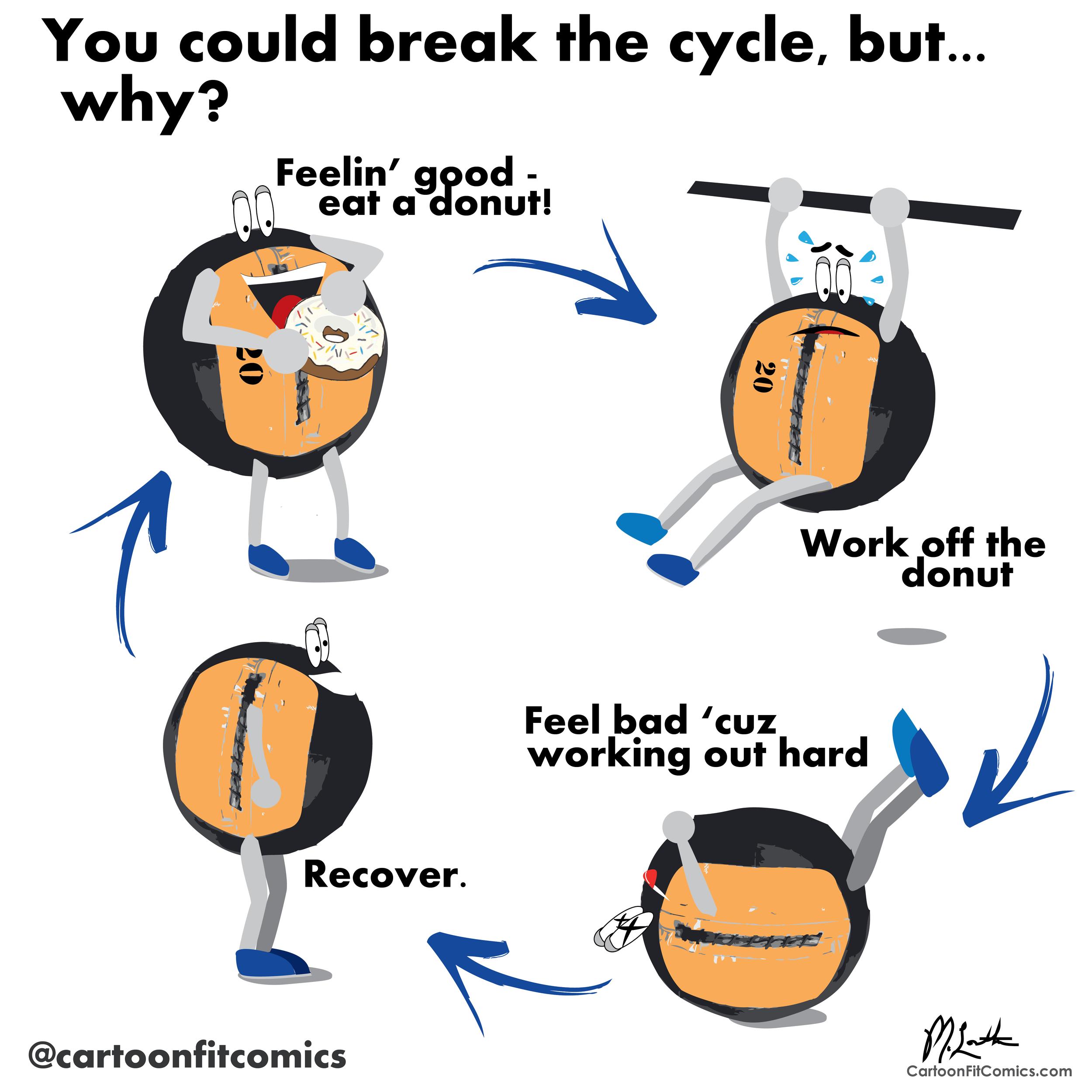 Balloo - CartoonFit Comics - Break the Cycle - Donuts