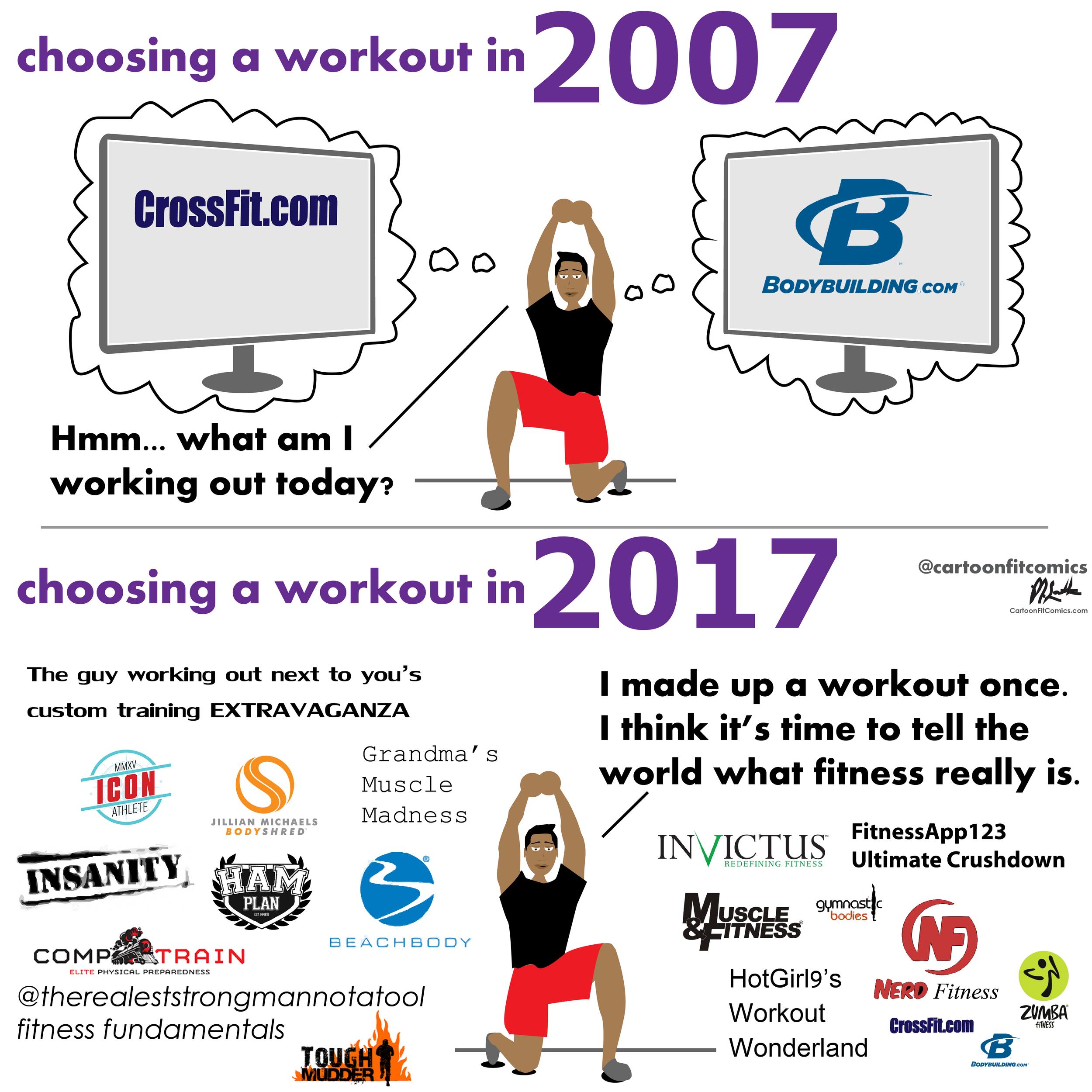Choosing a workout - CartoonFit Comics