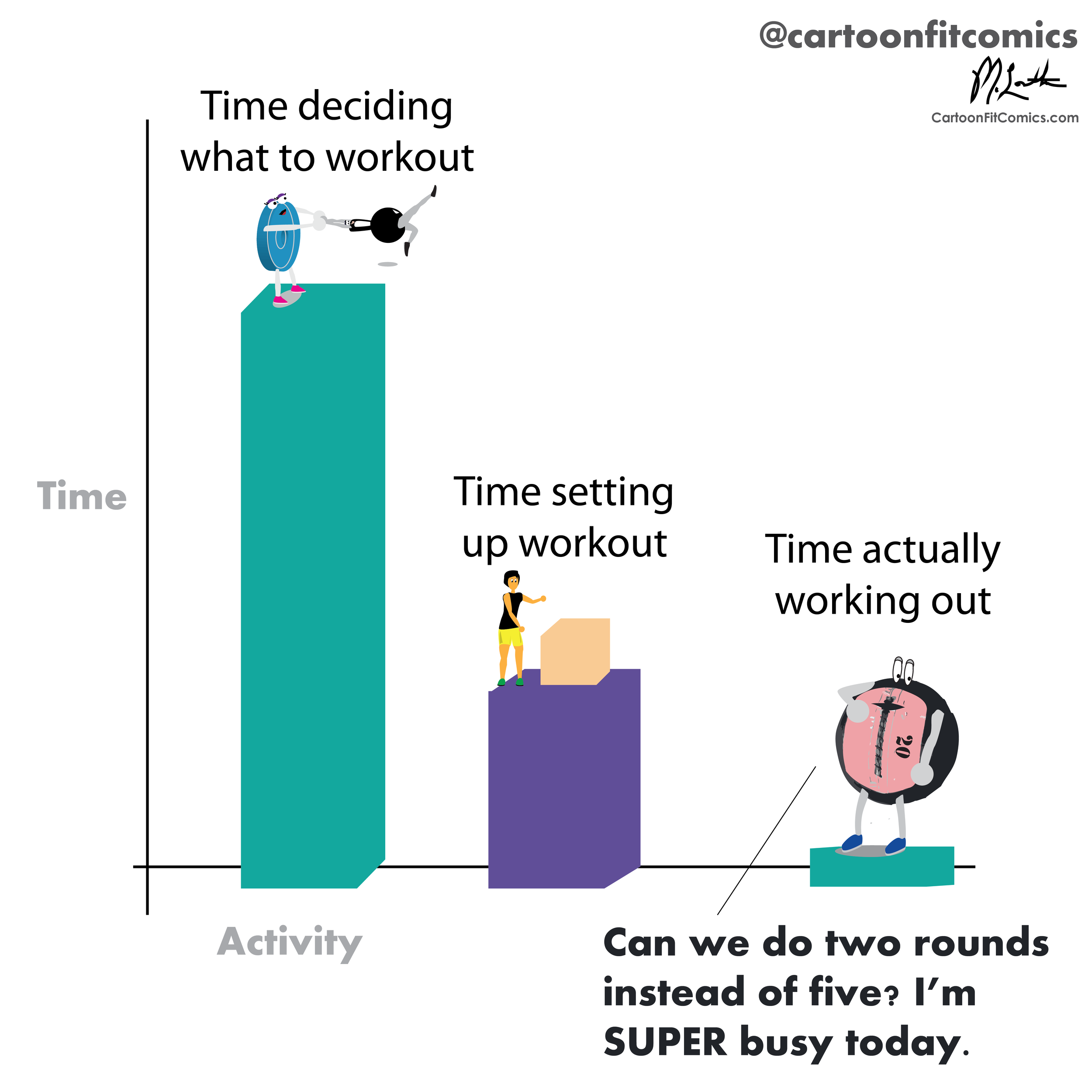 CartoonFit Time Perspective