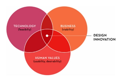 emiola-banwo-design-innovation.jpg
