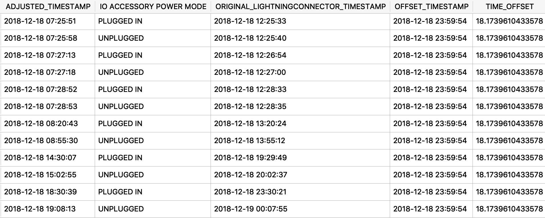 powerlog_lightnining_connector_status.png