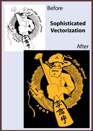 Complex Vectorization