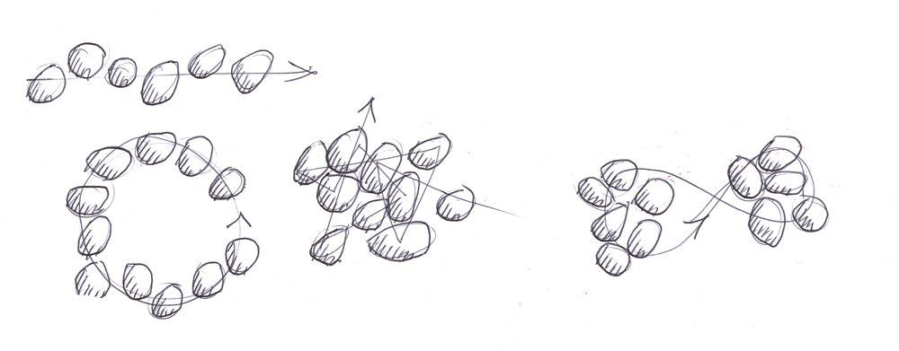 Quick sketch showing different sorting methods or ways of randomizing song order.