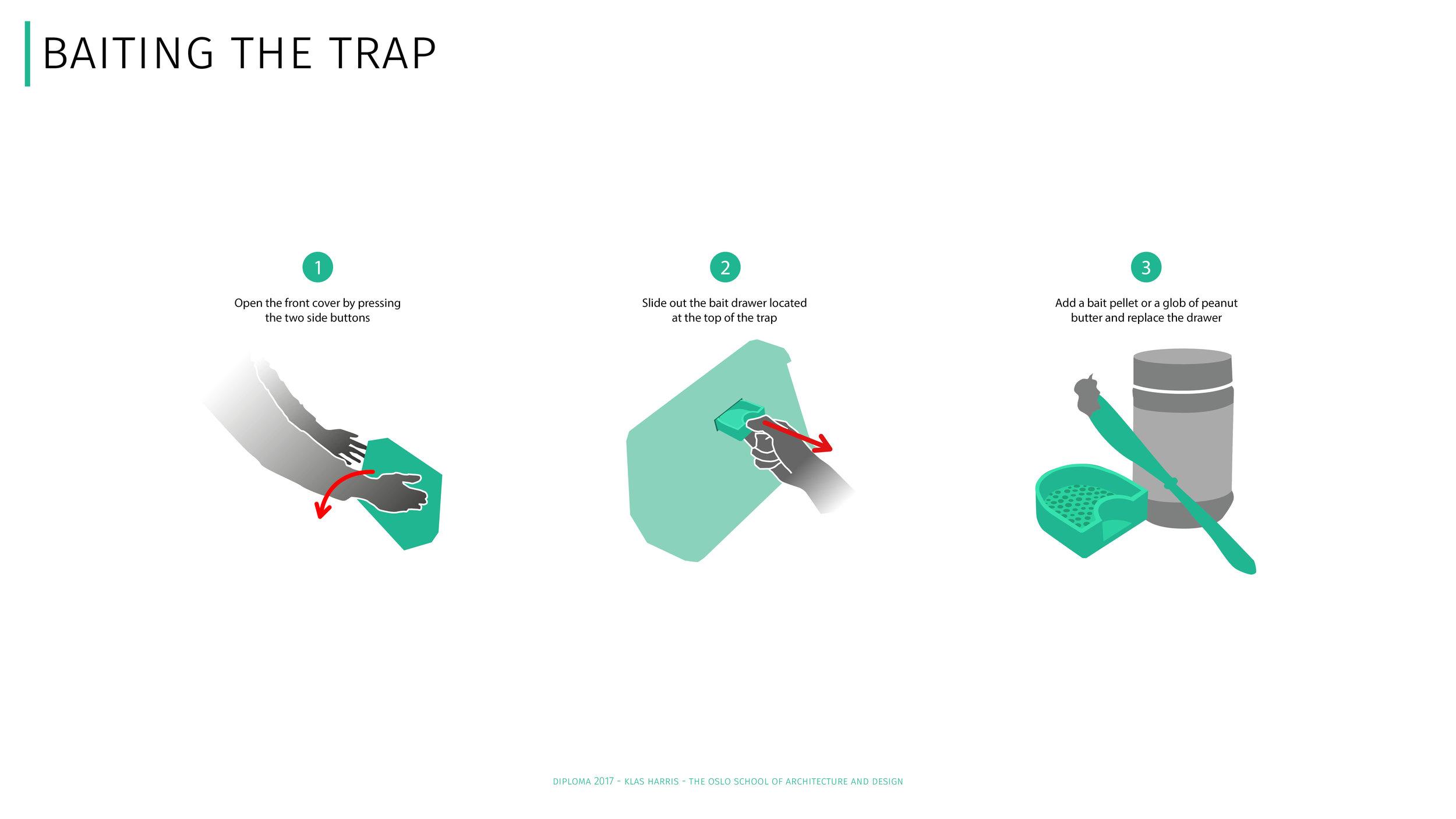 Baiting the trap.jpg
