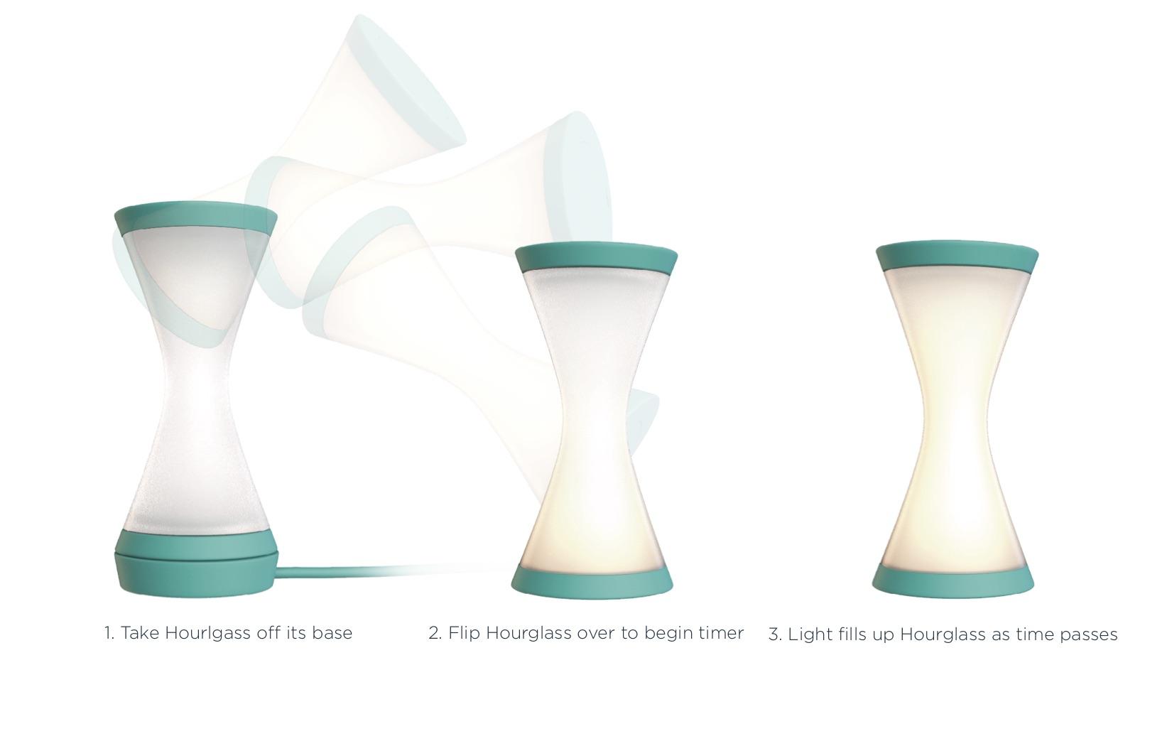 hourglass6.jpg