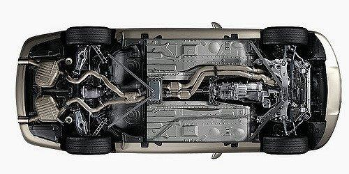 Clean the Undercarriage   from $20 | when needed